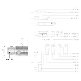 CABECOTE MICROMETRICO CAPACIDADE Ø 2,5 A 108MM - TRM 50 DANDREA